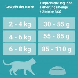 PURINA ONE BIFENSIS INDOOR FORMULA Katzenfutter trocken für Hauskatzen Truthahn