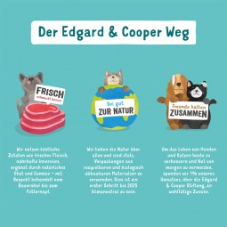 Edgard & Cooper Bites Ente & Huhn