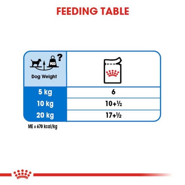 ROYAL CANIN LIGHT WEIGHT CARE Nassfutter für Hunde mit Neigung zu Übergewicht12x85g