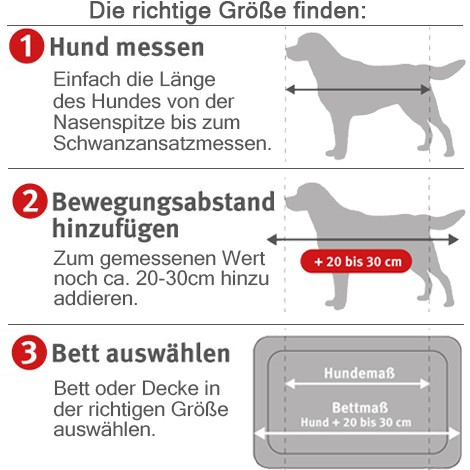 Knuffelwuff Wasserfestes In- und Outdoor Hundebett Lucky