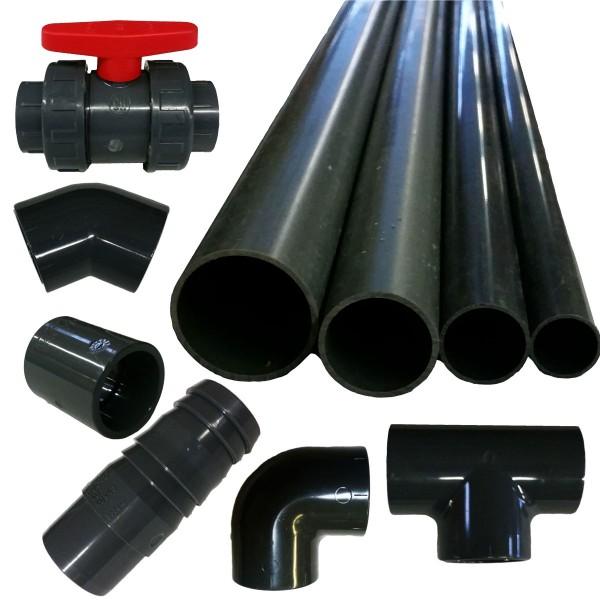 Aqua Medic PVC Fitting-Paket, Restposten